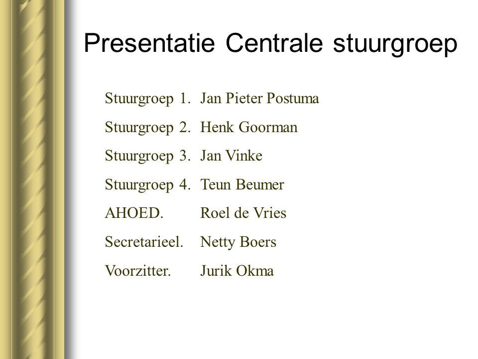 Presentatie Centrale stuurgroep Stuurgroep 1.Jan Pieter Postuma Stuurgroep 2. Henk Goorman Stuurgroep 3. Jan Vinke Stuurgroep 4. Teun Beumer AHOED.Roe