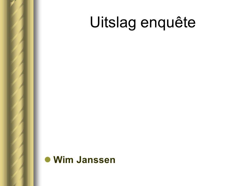 Uitslag enquête Wim Janssen
