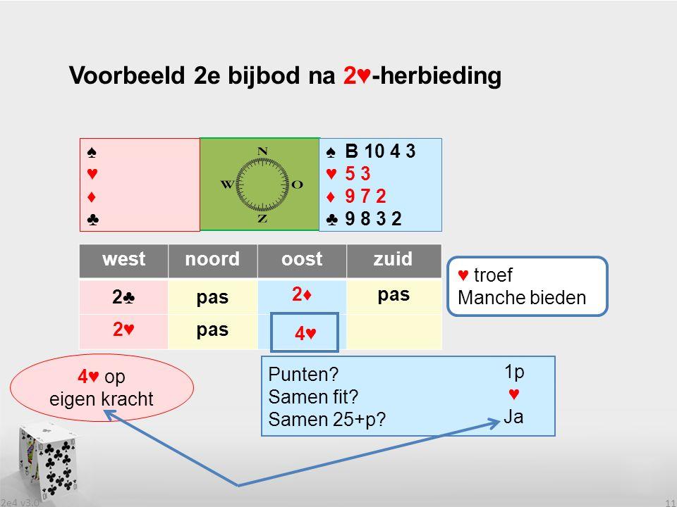 2e4 v3.0 11 Voorbeeld 2e bijbod na 2♥-herbieding westnoordoostzuid 2♣2♣pas 2♦2♦ 2♥2♥ .