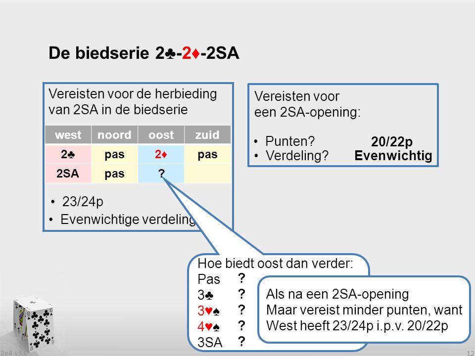 2e4 v3.0 12 Vereisten voor de herbieding van 2SA in de biedserie De biedserie 2♣-2♦-2SA 23/24p Punten.