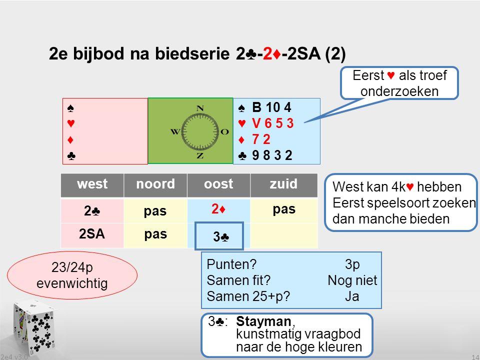 2e4 v3.0 14 2e bijbod na biedserie 2♣-2♦-2SA (2) westnoordoostzuid 2♣2♣pas 2♦2♦ 2SApas .