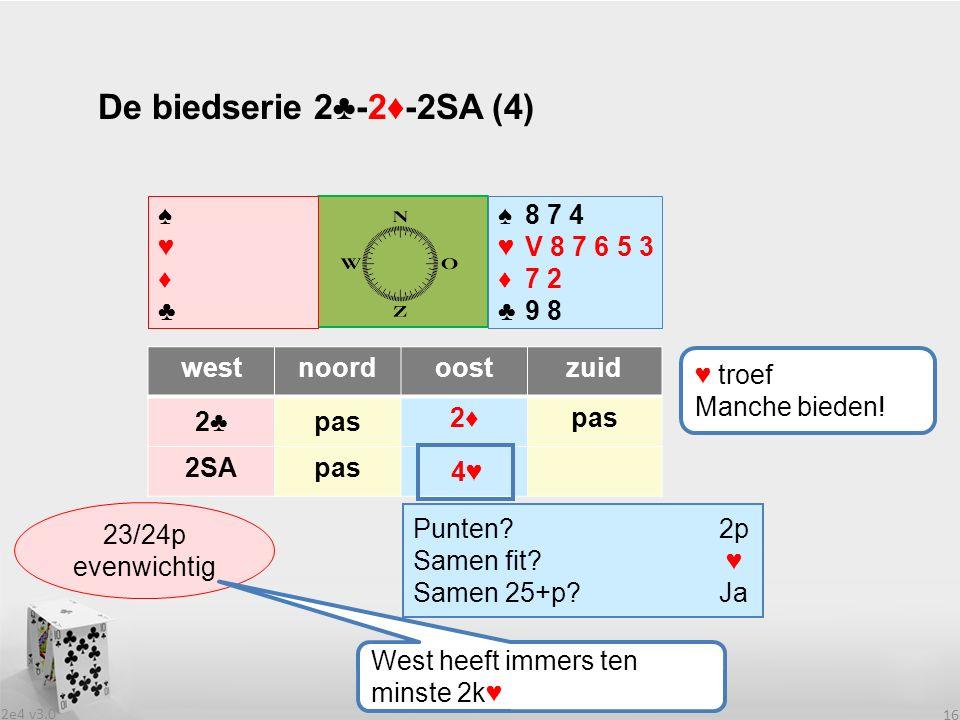 2e4 v3.0 16 De biedserie 2♣-2♦-2SA (4) westnoordoostzuid 2♣2♣pas 2♦2♦ 2SApas .