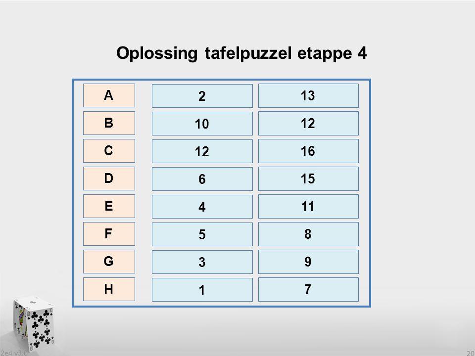 2e4 v3.0 20 Oplossing tafelpuzzel etappe 4 2 10 12 6 4 5 3 1 13 12 16 15 11 8 9 7 A B C D E F G H
