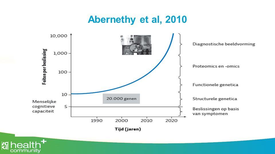 Abernethy et al, 2010