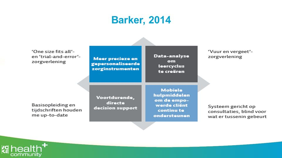 Barker, 2014