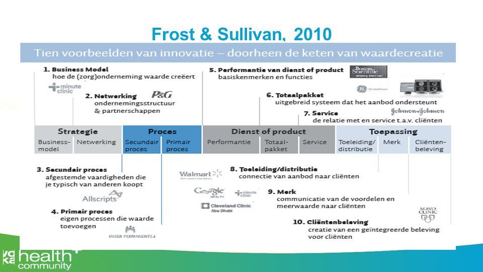 Frost & Sullivan, 2010