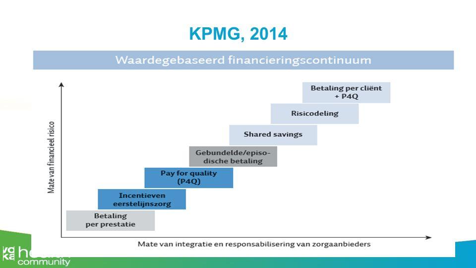 KPMG, 2014