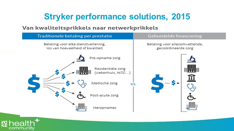 Stryker performance solutions, 2015