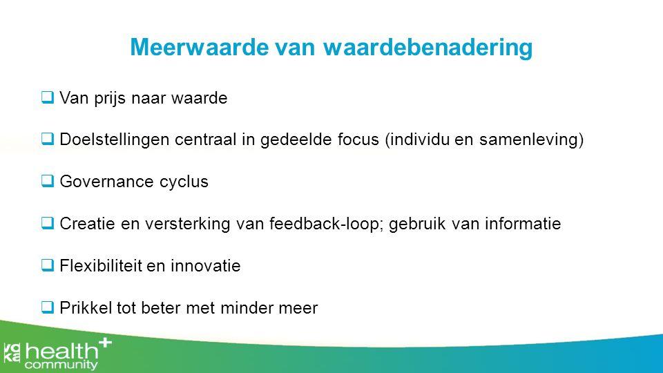 Meerwaarde van waardebenadering  Van prijs naar waarde  Doelstellingen centraal in gedeelde focus (individu en samenleving)  Governance cyclus  Creatie en versterking van feedback-loop; gebruik van informatie  Flexibiliteit en innovatie  Prikkel tot beter met minder meer