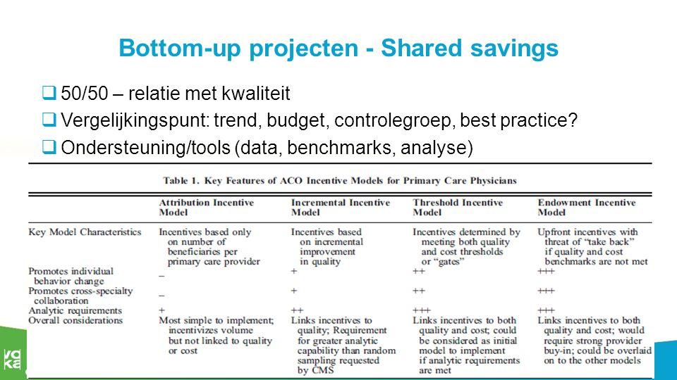 Bottom-up projecten - Shared savings  50/50 – relatie met kwaliteit  Vergelijkingspunt: trend, budget, controlegroep, best practice.
