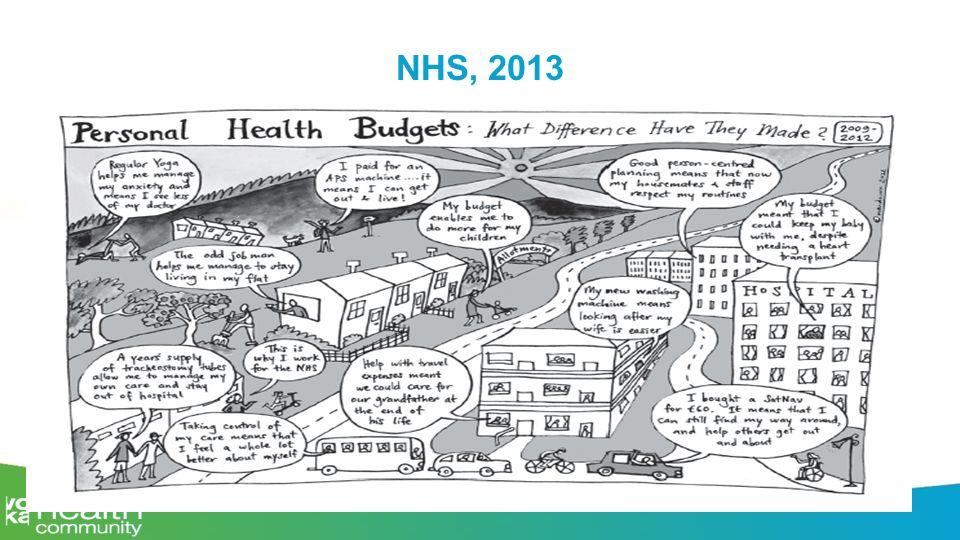 NHS, 2013