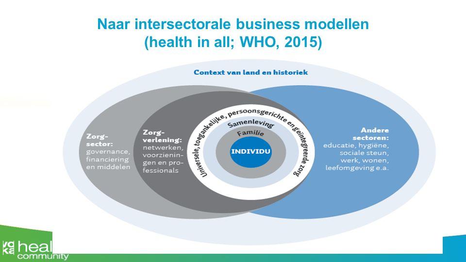 Naar intersectorale business modellen (health in all; WHO, 2015)