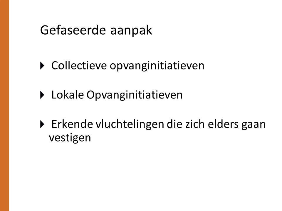Onthaalbeleid: 6 vragen 1.Instroom en profiel anderstalige nieuwkomers.