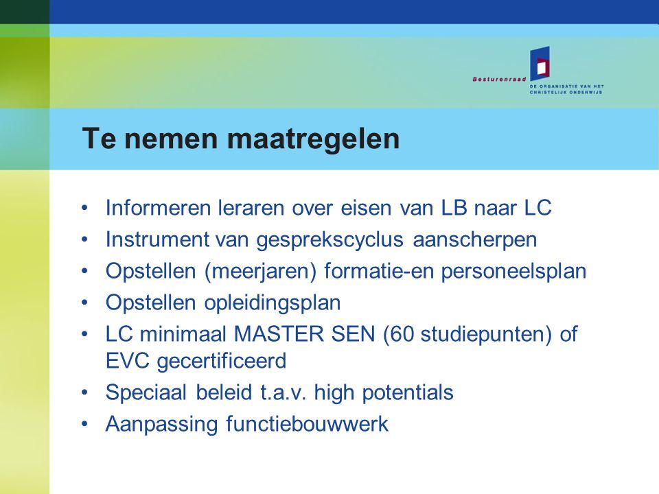 Te nemen maatregelen Informeren leraren over eisen van LB naar LC Instrument van gesprekscyclus aanscherpen Opstellen (meerjaren) formatie-en personee
