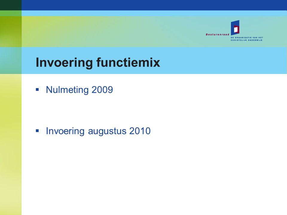 Invoering functiemix  Nulmeting 2009  Invoering augustus 2010