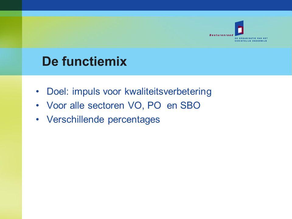 De functiemix Doel: impuls voor kwaliteitsverbetering Voor alle sectoren VO, PO en SBO Verschillende percentages