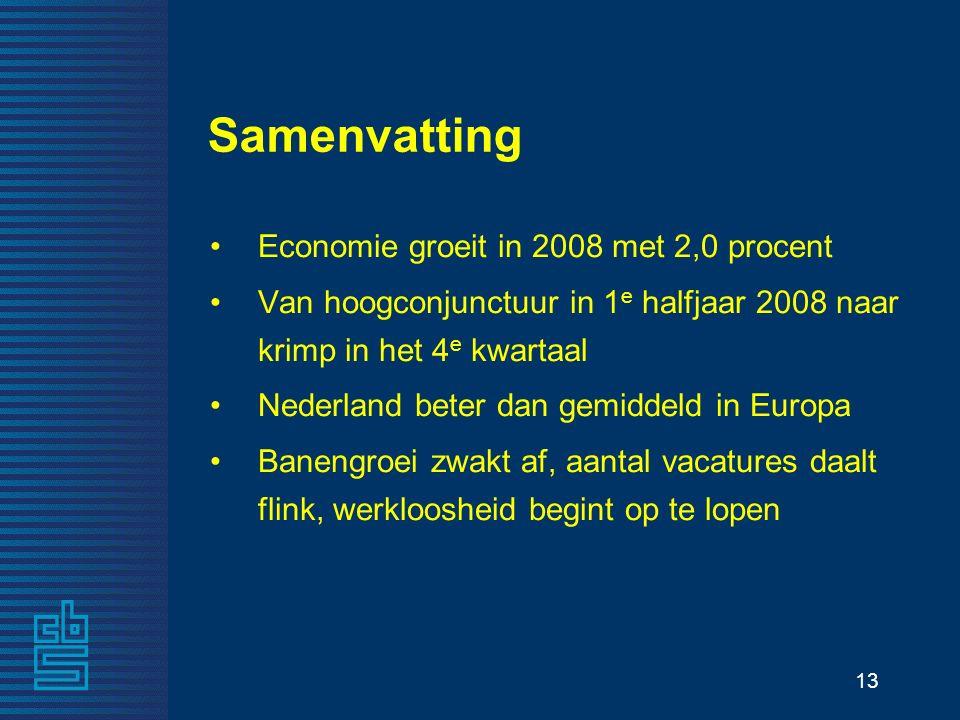 13 Economie groeit in 2008 met 2,0 procent Van hoogconjunctuur in 1 e halfjaar 2008 naar krimp in het 4 e kwartaal Nederland beter dan gemiddeld in Europa Banengroei zwakt af, aantal vacatures daalt flink, werkloosheid begint op te lopen Samenvatting