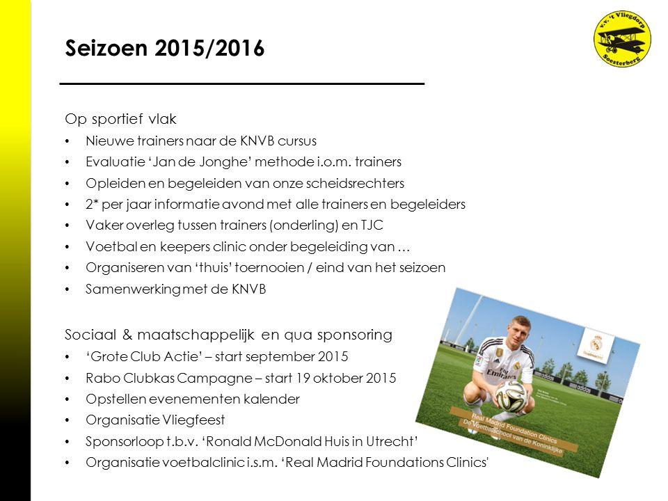 Seizoen 2015/2016 Op sportief vlak Nieuwe trainers naar de KNVB cursus Evaluatie 'Jan de Jonghe' methode i.o.m.