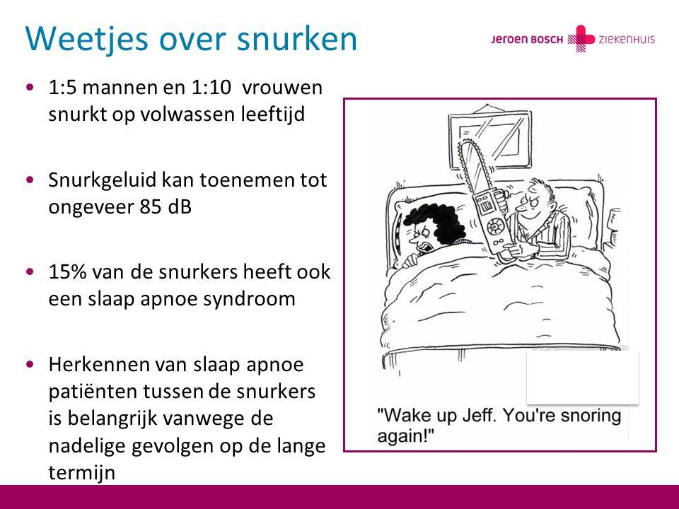 Weetjes over snurken 1:5 mannen en 1:10 vrouwen snurkt op volwassen leeftijd Snurkgeluid kan toenemen tot ongeveer 85 dB 15% van de snurkers heeft ook een slaap apnoe syndroom Herkennen van slaap apnoe patiënten tussen de snurkers is belangrijk vanwege de nadelige gevolgen op de lange termijn