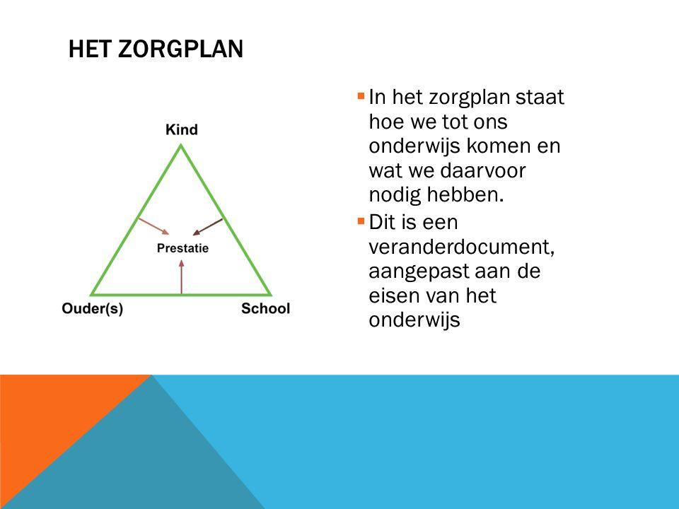  In het zorgplan staat hoe we tot ons onderwijs komen en wat we daarvoor nodig hebben.  Dit is een veranderdocument, aangepast aan de eisen van het