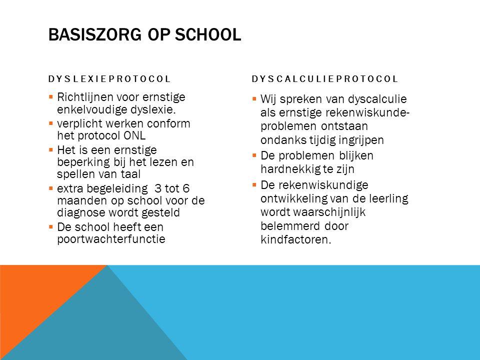 BASISZORG OP SCHOOL DYSLEXIEPROTOCOL  Richtlijnen voor ernstige enkelvoudige dyslexie.  verplicht werken conform het protocol ONL  Het is een ernst