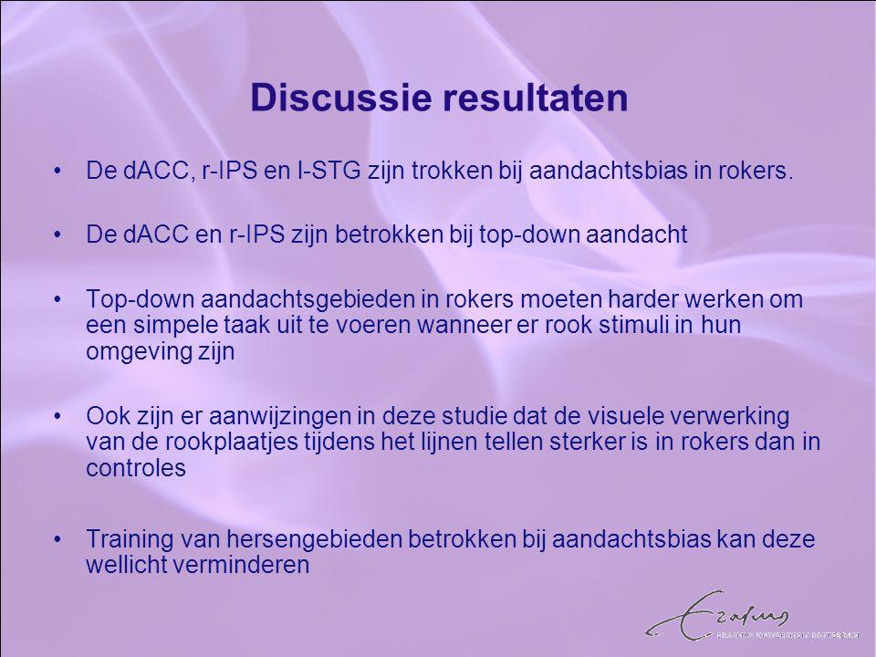 De dACC, r-IPS en l-STG zijn trokken bij aandachtsbias in rokers. De dACC en r-IPS zijn betrokken bij top-down aandacht Top-down aandachtsgebieden in
