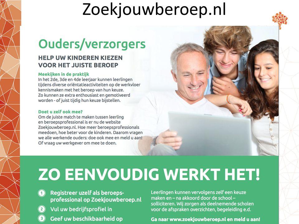 Zoekjouwberoep.nl