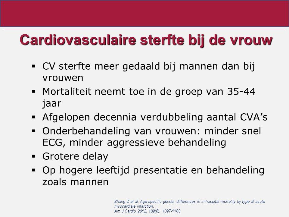 Cardiovasculaire sterfte bij de vrouw  CV sterfte meer gedaald bij mannen dan bij vrouwen  Mortaliteit neemt toe in de groep van 35-44 jaar  Afgelo