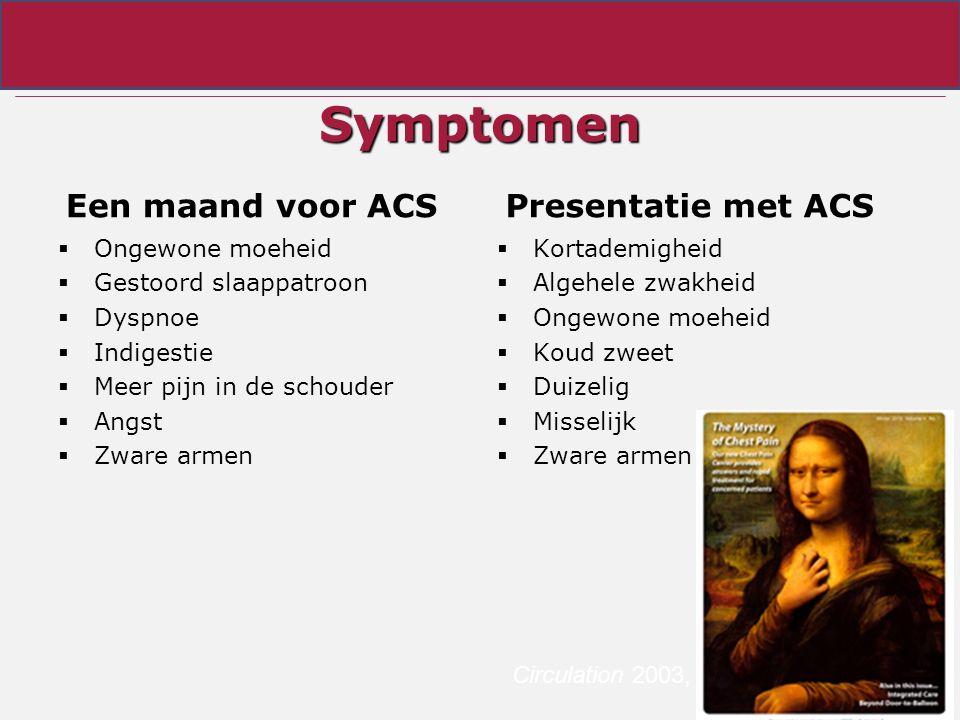 Symptomen Een maand voor ACS  Ongewone moeheid  Gestoord slaappatroon  Dyspnoe  Indigestie  Meer pijn in de schouder  Angst  Zware armen Presen