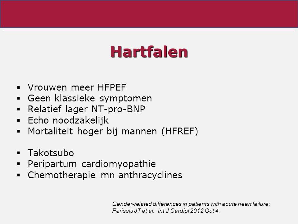 Hartfalen  Vrouwen meer HFPEF  Geen klassieke symptomen  Relatief lager NT-pro-BNP  Echo noodzakelijk  Mortaliteit hoger bij mannen (HFREF)  Takotsubo  Peripartum cardiomyopathie  Chemotherapie mn anthracyclines Gender-related differences in patients with acute heart failure: Parissis JT et al.