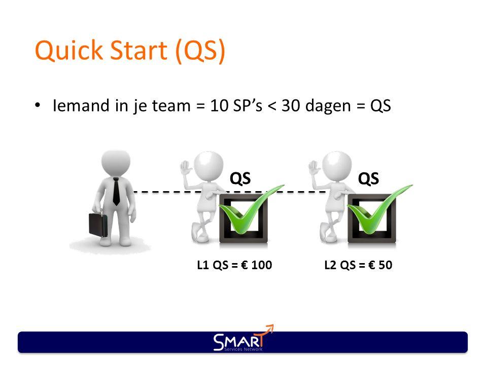 Quick Start (QS) Iemand in je team = 10 SP's < 30 dagen = QS L1 QS = € 100L2 QS = € 50 QS