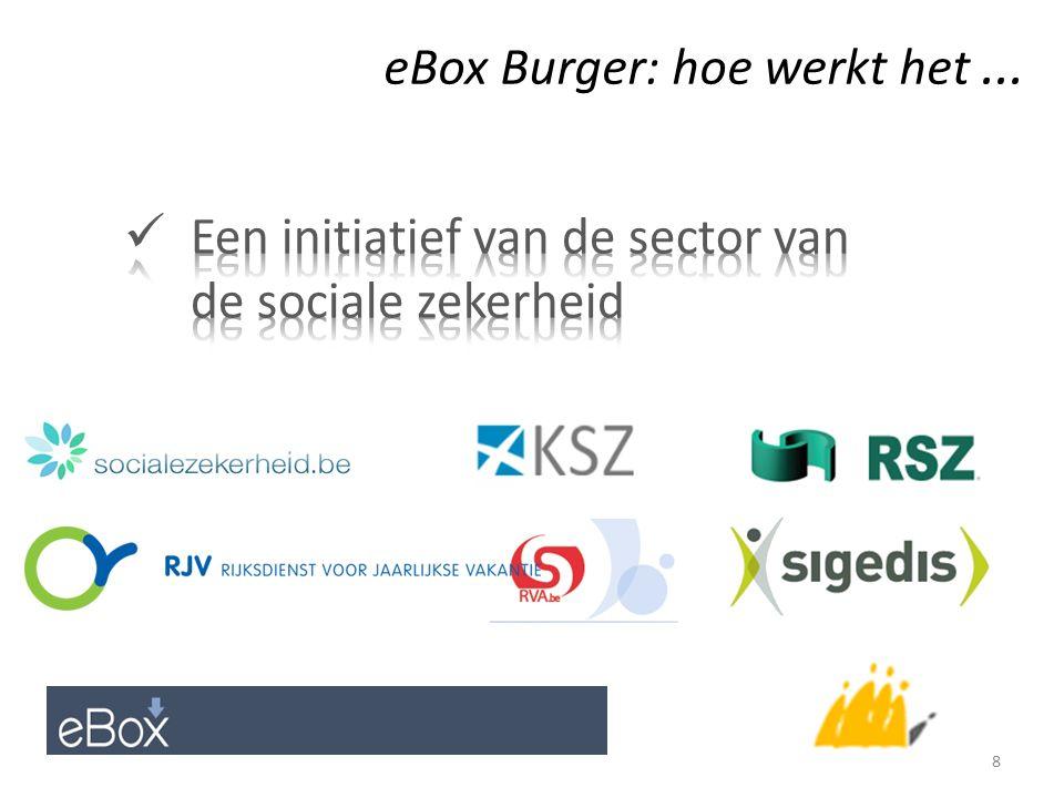 eBox Burger: hoe werkt het... 8