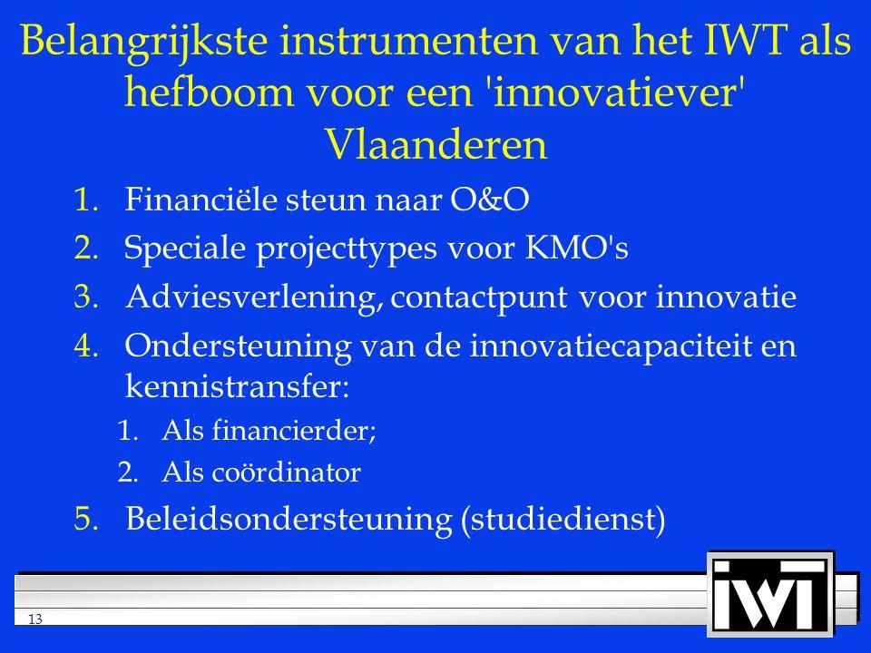 13 Belangrijkste instrumenten van het IWT als hefboom voor een innovatiever Vlaanderen 1.Financiële steun naar O&O 2.Speciale projecttypes voor KMO s 3.Adviesverlening, contactpunt voor innovatie 4.Ondersteuning van de innovatiecapaciteit en kennistransfer: 1.Als financierder; 2.Als coördinator 5.Beleidsondersteuning (studiedienst)