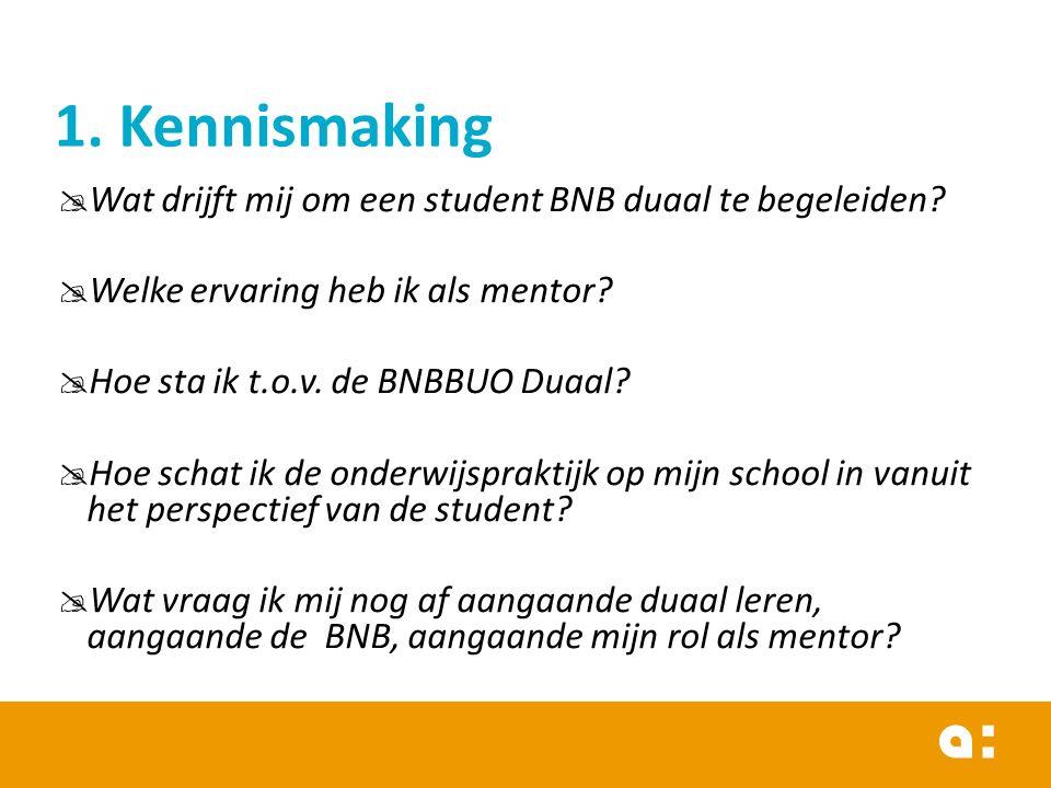 1. Kennismaking  Wat drijft mij om een student BNB duaal te begeleiden?  Welke ervaring heb ik als mentor?  Hoe sta ik t.o.v. de BNBBUO Duaal?  Ho