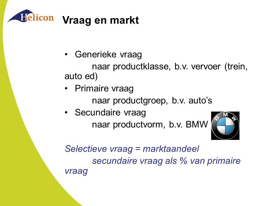 Vraag en markt Generieke vraag naar productklasse, b.v.