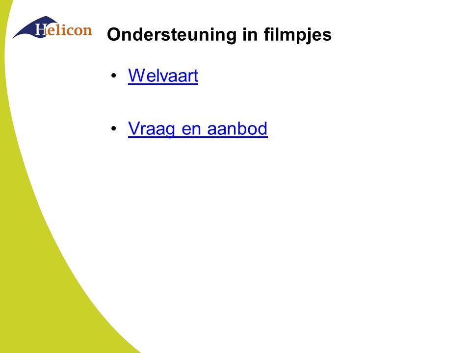 Ondersteuning in filmpjes Welvaart Vraag en aanbod