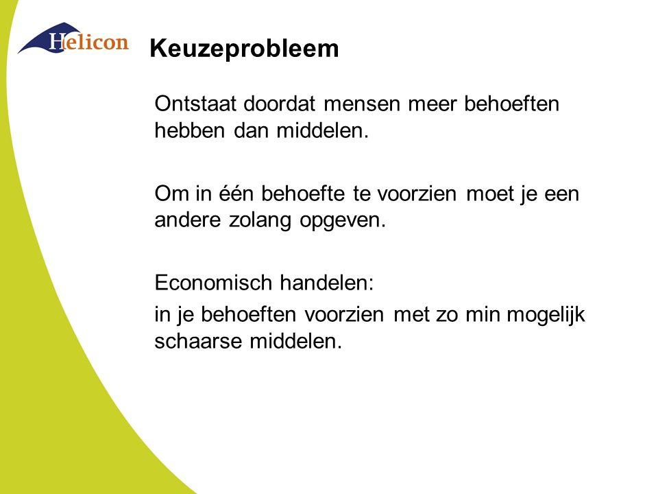 Keuzeprobleem Ontstaat doordat mensen meer behoeften hebben dan middelen.