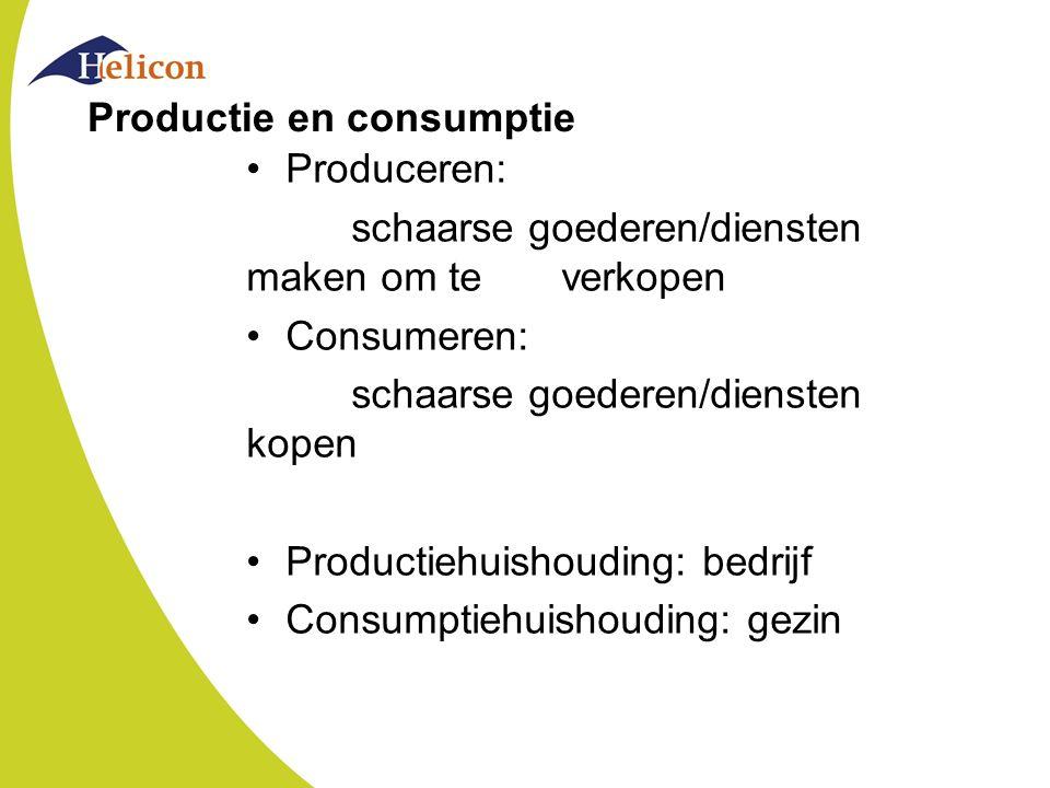 Productie en consumptie Produceren: schaarse goederen/diensten maken om te verkopen Consumeren: schaarse goederen/diensten kopen Productiehuishouding: bedrijf Consumptiehuishouding: gezin