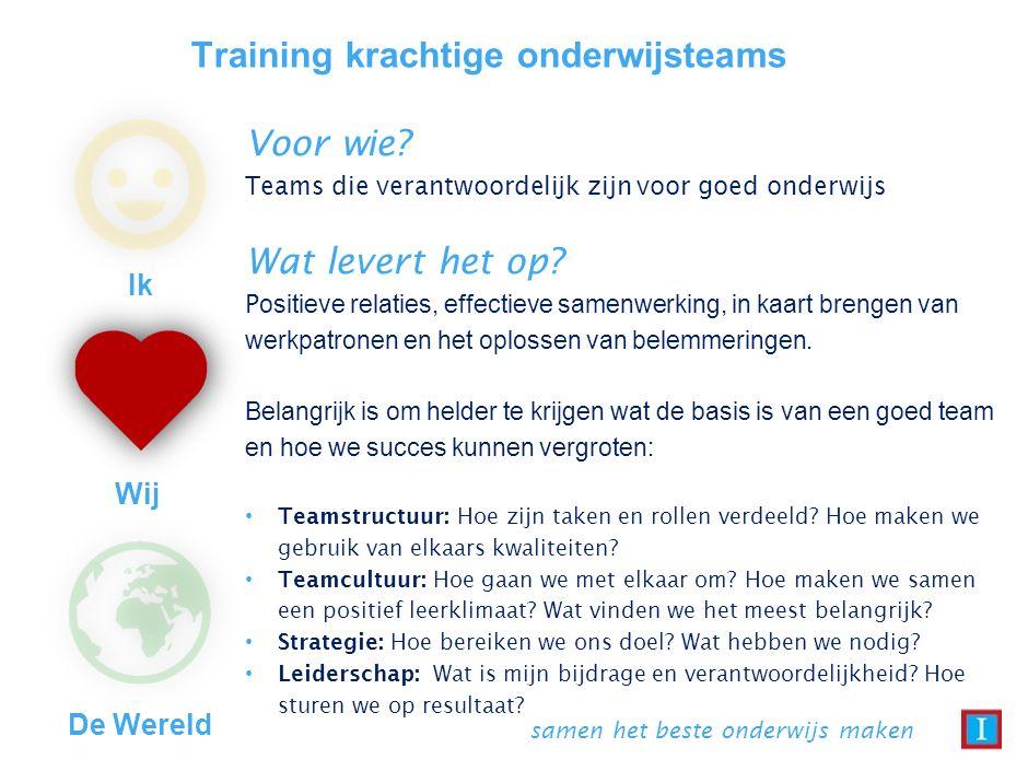 Training krachtige onderwijsteams Voor wie.