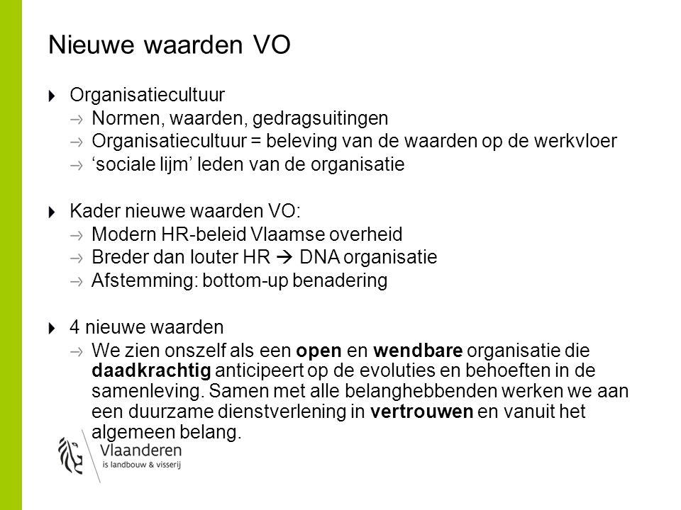 Nieuwe waarden VO - openheid We hebben oog voor wat er leeft in de samenleving.