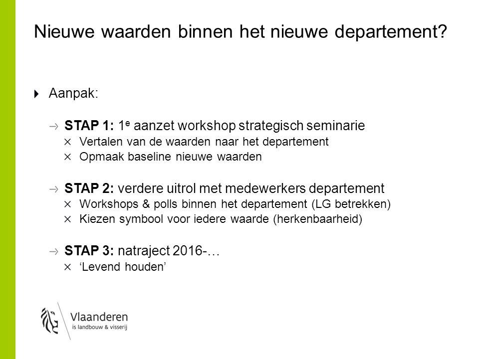 Nieuwe waarden binnen het nieuwe departement.