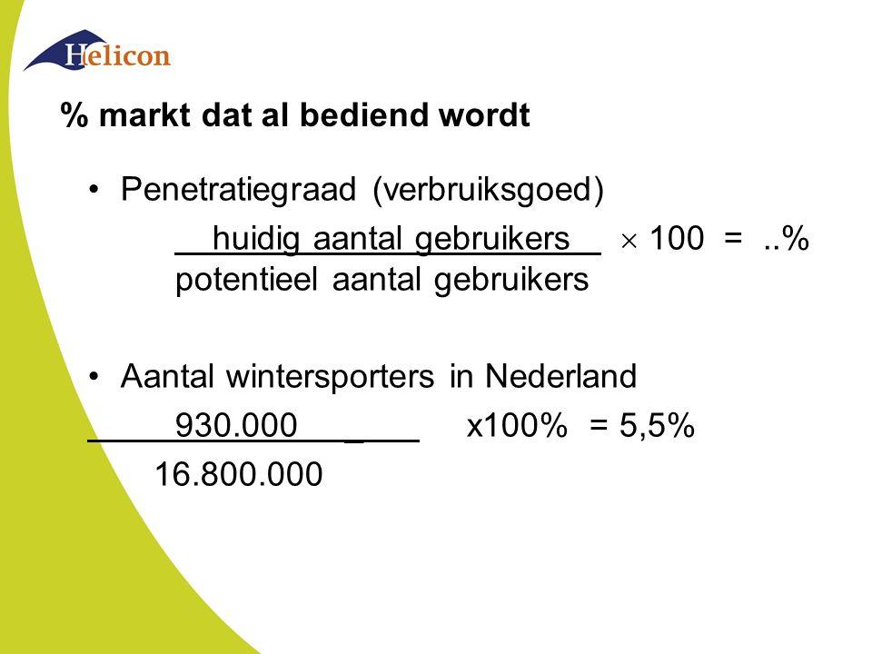 % markt dat al bediend wordt Penetratiegraad (verbruiksgoed) huidig aantal gebruikers  100 =..% potentieel aantal gebruikers Aantal wintersporters in