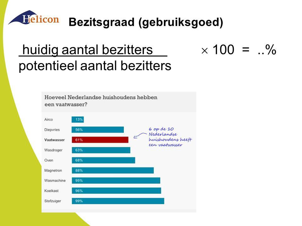 Bezitsgraad (gebruiksgoed) huidig aantal bezitters  100 =..% potentieel aantal bezitters