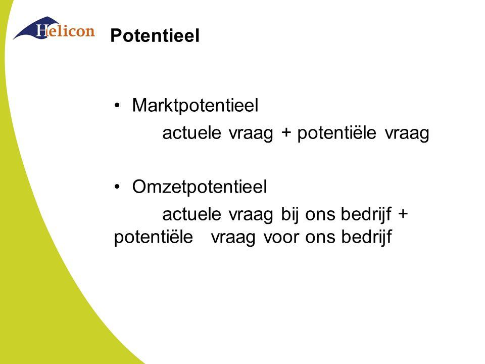Potentieel Marktpotentieel actuele vraag + potentiële vraag Omzetpotentieel actuele vraag bij ons bedrijf + potentiële vraag voor ons bedrijf