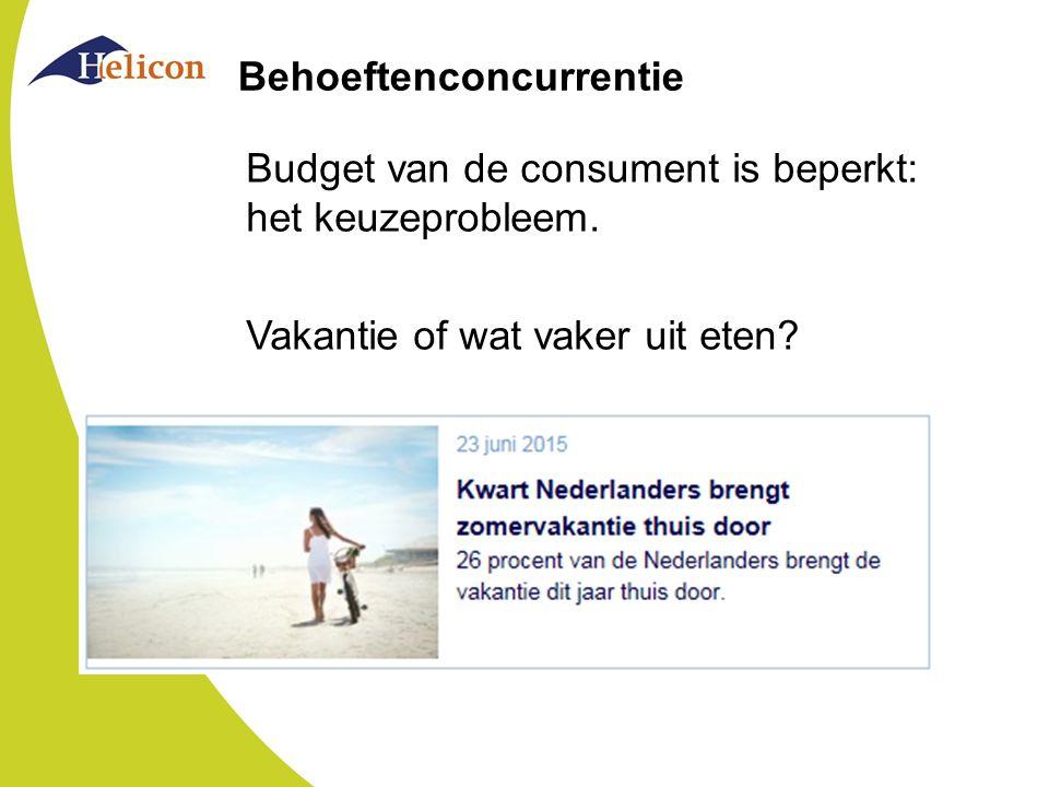 Behoeftenconcurrentie Budget van de consument is beperkt: het keuzeprobleem. Vakantie of wat vaker uit eten?