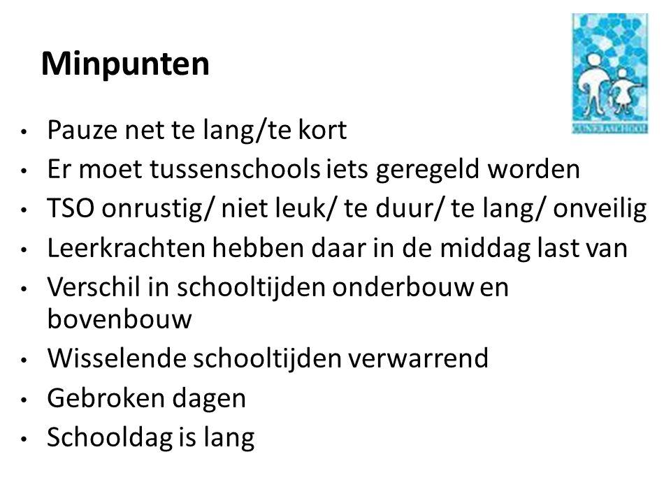 Minpunten Pauze net te lang/te kort Er moet tussenschools iets geregeld worden TSO onrustig/ niet leuk/ te duur/ te lang/ onveilig Leerkrachten hebben
