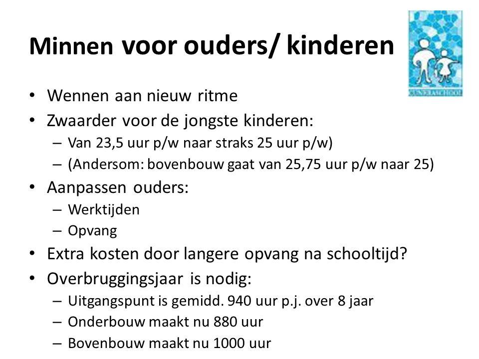 Minnen voor ouders/ kinderen Wennen aan nieuw ritme Zwaarder voor de jongste kinderen: – Van 23,5 uur p/w naar straks 25 uur p/w) – (Andersom: bovenbo