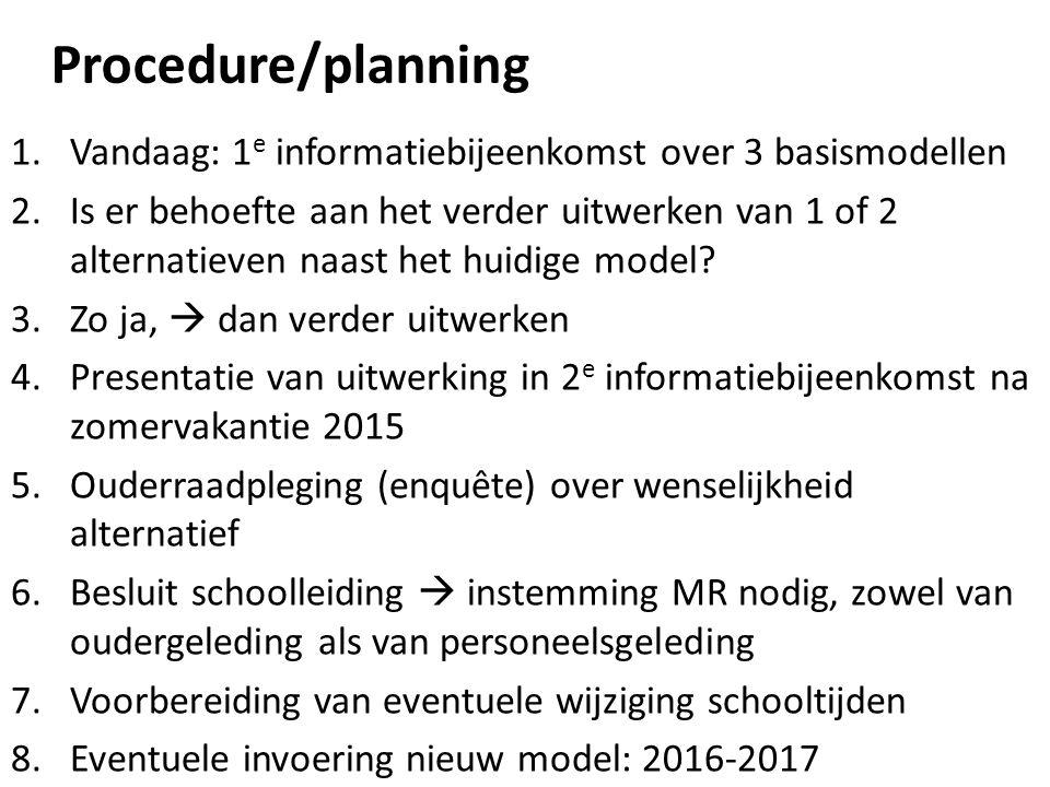Procedure/planning 1.Vandaag: 1 e informatiebijeenkomst over 3 basismodellen 2.Is er behoefte aan het verder uitwerken van 1 of 2 alternatieven naast