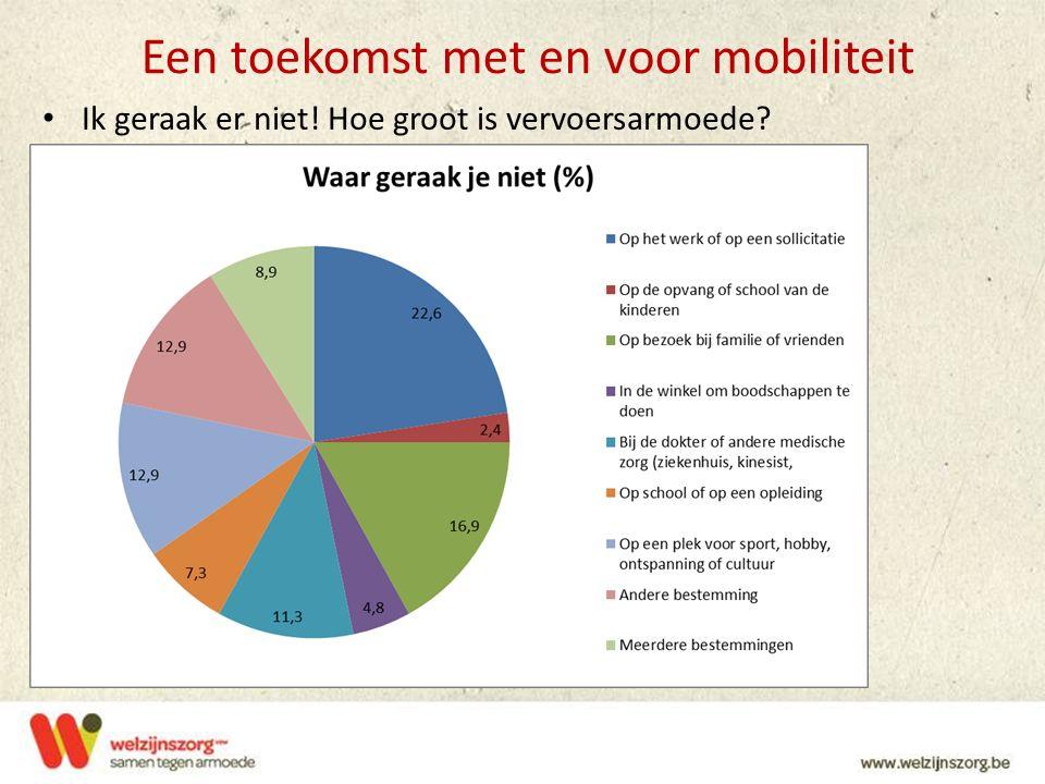 Een toekomst met en voor mobiliteit Ik geraak er niet! Hoe groot is vervoersarmoede?