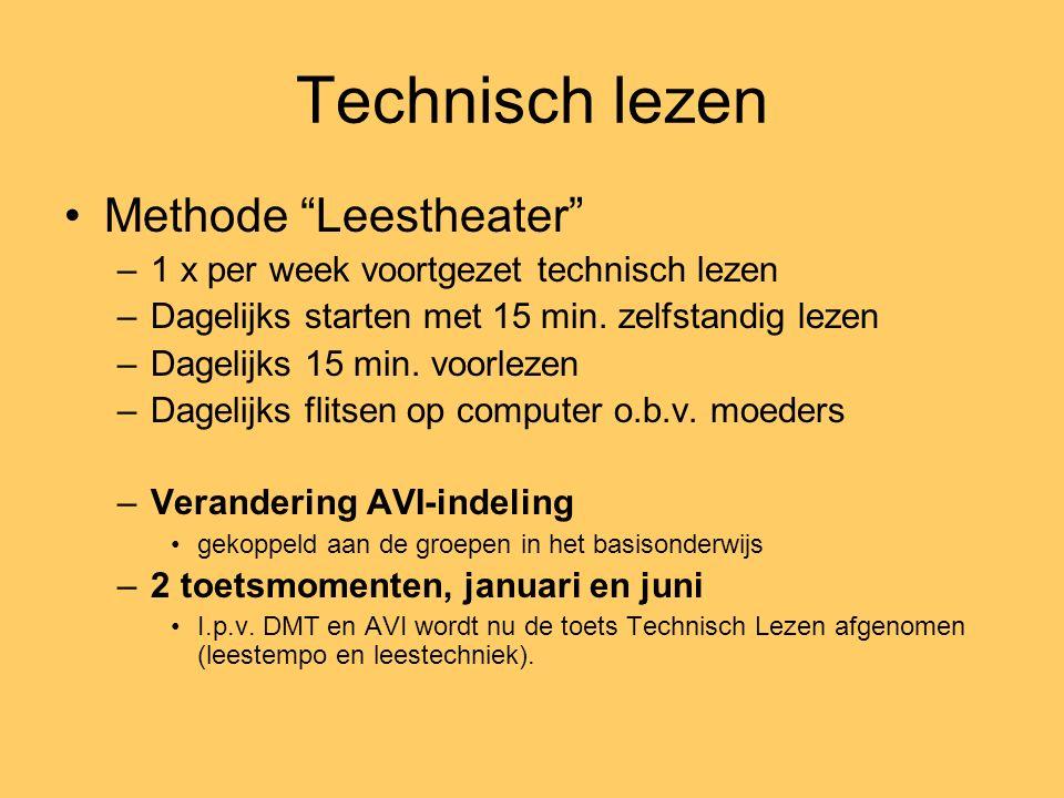 Technisch lezen Methode Leestheater –1 x per week voortgezet technisch lezen –Dagelijks starten met 15 min.